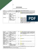 Diagnostico Comunidad Prog_vinculos C_navarro y J_baltazar 4feb_2013