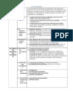 résumé GRH.docx