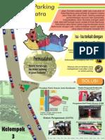 Jl Sumatra Infografik