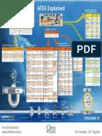 ATEX Explained EX .pdf