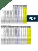 Tabela Com Vencimento Básico Gae e Gdass