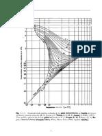 Correlaciones para determinar conductividad térmica