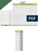 Analisis Item BI Paper 1 SK rendah