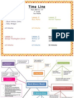 concept map & timeline