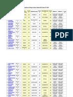 Pendaftaran Pelajar Dalam Aktiviti KK Kelas 2F