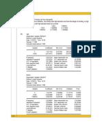 Chris Brooks Introductory Econometrics For Finance Pdf