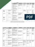 Yearly Scheme of Work Form 3 - 2014