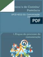 Etapas do processo de comunicação.ppt