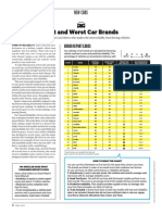 Consumer Reports - 2015 Brand Report Cards