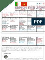 Revolutions Calendar 2015