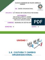 1.8 Cultura y Cambio Organizacional