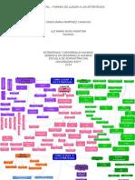 Mapa Mental - Como Llegar a Las Estrategias