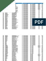 02_EATON - Distributor Load File 2015 Rev.141211