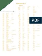 Router Default Password List