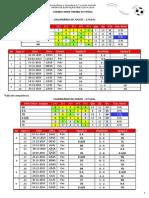 Resultados Do Torneio de Futsal 14-15