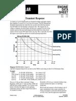 EDS 74.2 Block Loading Transient Response[1]