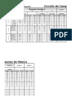 Tabla de Puntuaciones Ccm 2015