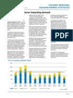 January 2015 Calgary Monthly Housing Statistics