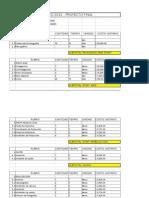 Presupuesto Finaldsf