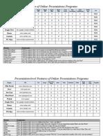 features of online presentations programs3