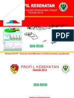 Profil Kesh Ntt 2010 Revisi