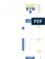 Mapa Conceptual - Enseñar a No Saber
