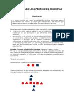 Estructura de Las Operaciones Concretas