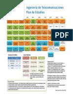 Plan de Estudios Tele 2012-20