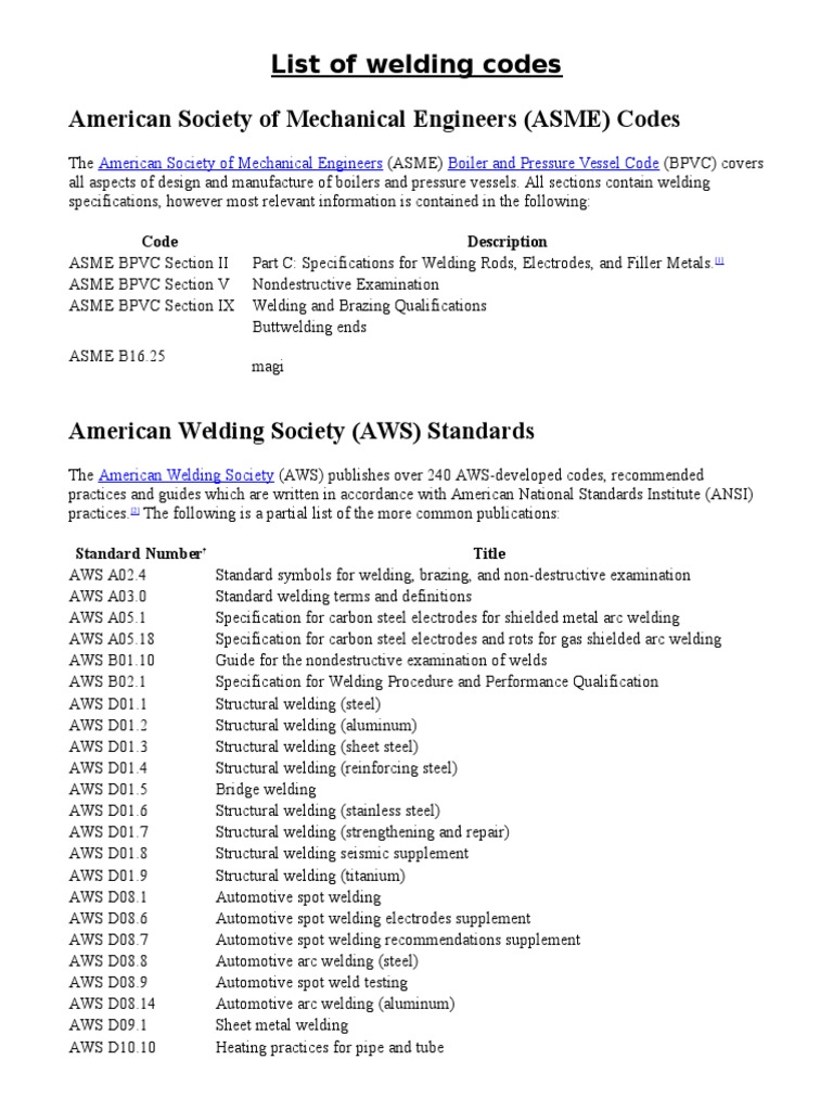 List of welding codes welding steel buycottarizona