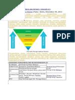 5 Hierarki Pengendalian Resiko