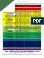 RankingMARATON-22febrero2015