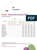 iQ Birmingham Rebooker 2015-16 Payment Dates & Amounts