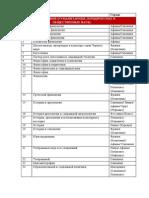 Факультеты+список+(для+абитуриента) (1).pdf
