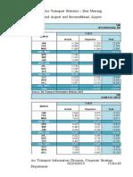 20150120-aot-fy-2015-dec2014 (1)