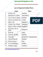Nick Names of Important Indian Places