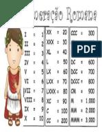 Mural Números Romanos