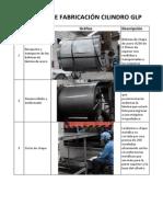 Proceso de Fabricación Cilindro Glp
