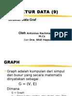 Struktur Data Graf