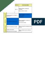 02. Modelo Auditoria E. Criticos v2