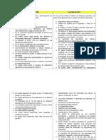 comparacion decreto y ley.docx