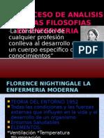 Proceso de Analisis de Las Filosofias en Enfermeria