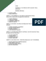 Grupos de Practicas de Biologia 2015