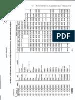 Anexo 9 -Resolución General 3741-AFIP- Impuesto sobre los Bienes Personales.