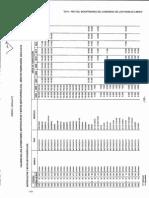 Anexo 19-Resolución General 3741-AFIP- Impuesto sobre los Bienes Personales.