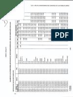 Anexo 22-Resolución General 3741-AFIP- Impuesto sobre los Bienes Personales.