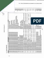 Anexo 27-Resolución General 3741-AFIP- Impuesto sobre los Bienes Personales.