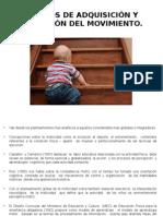 procesos de Adquisición y Realización Del Movimiento