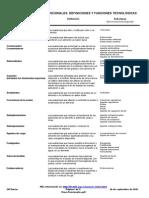 ClasesFuncionales.pdf