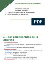 2BCH_ECO_Tema2_Funcionamiento_forma_juridica_empresa.ppt