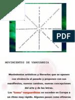 MOVIENTOS DE VANGUARDIA dos
